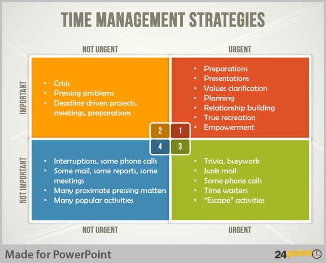 time-management-strategies-editable-ppt-slide